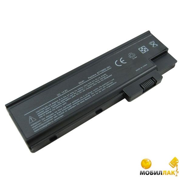 PowerPlant 1680 (4UR18650F-2-QC140, AR2170LH)14,8V MobilLuck.com.ua 794.000