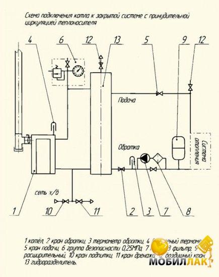Гидравлический разделитель схема подключения обратных клапанов