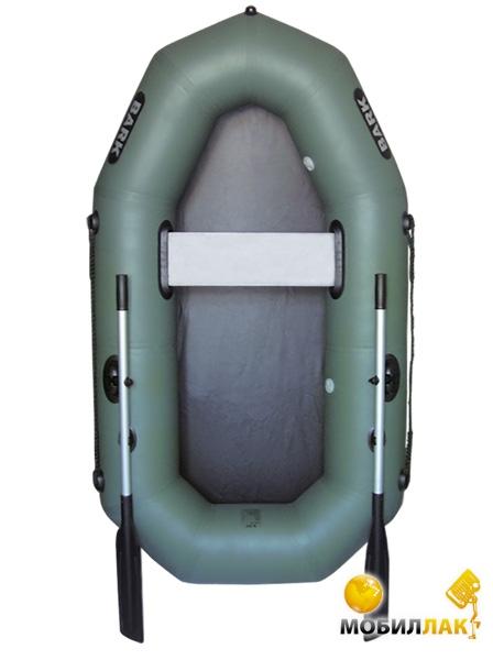 куплю 1-2 местную б/у надувную лодку из плотного ПВХ.