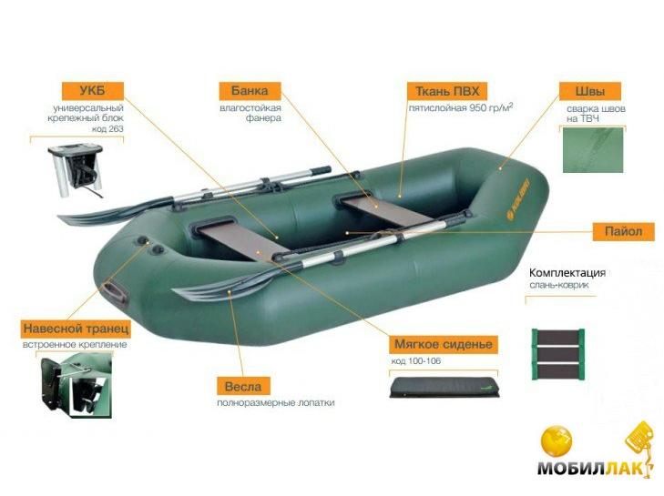 в чем разница между резиновой лодкой и лодкой из пвх