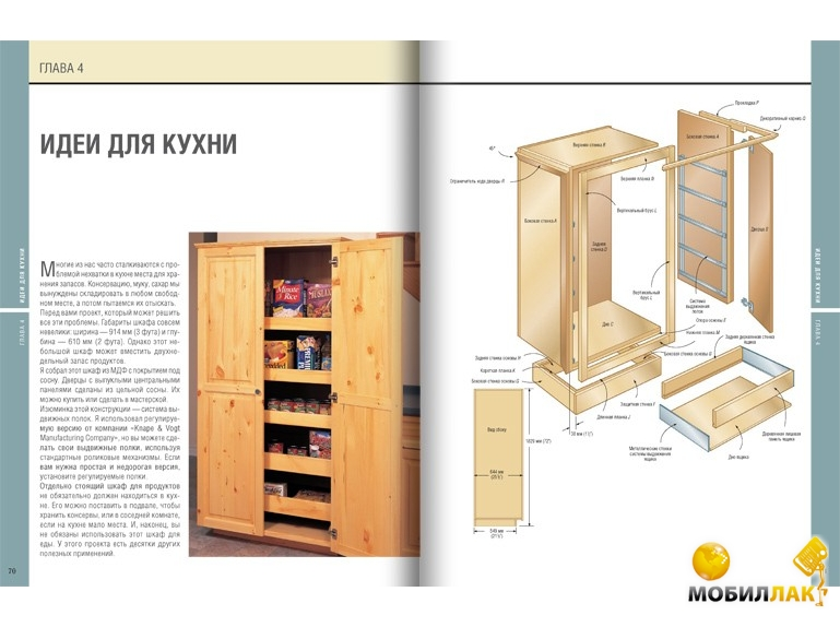 Пролкс д мебель своими руками шкафы кладовки полки 72