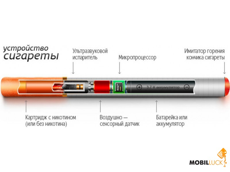 Электронная сигарета e-cigarette health инструкция
