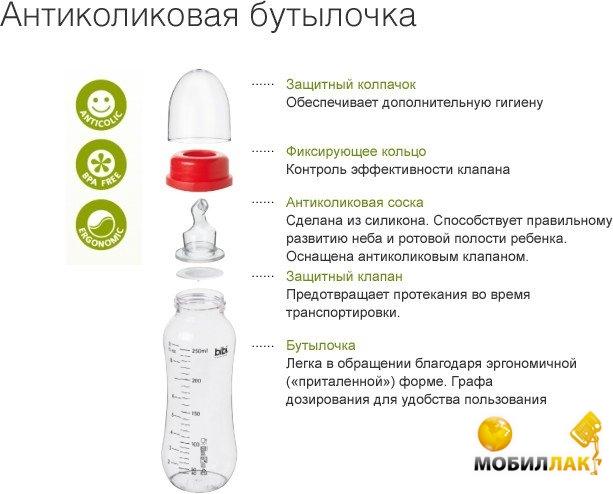 Противоколиковые бутылочки для новорожденных какие лучше