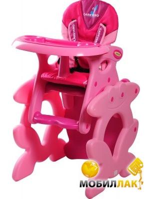 Caretero (Car.Primus(pink)) MobilLuck.com.ua 1334.000