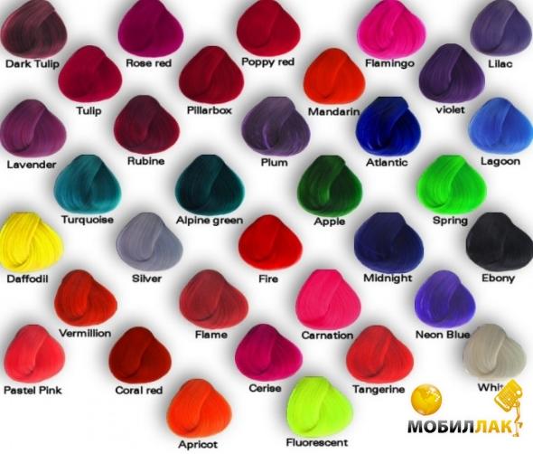Купить бирюзовую краску для волос харьков