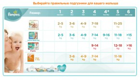 Подгузники Pampers Premium Care Midi 3 (5-9 кг) 60 шт. 3