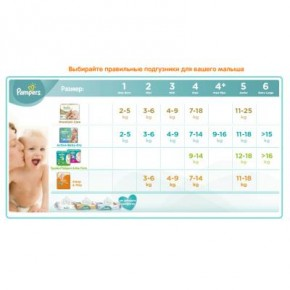 Подгузник Pampers S&P Midi Эконом (4-9 кг) 58шт (4015400224211)
